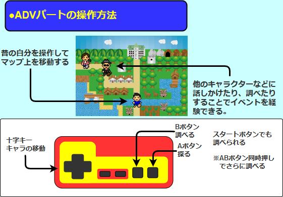 ゲーム企画書のデザイン